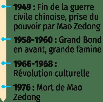 La Chine maoïste