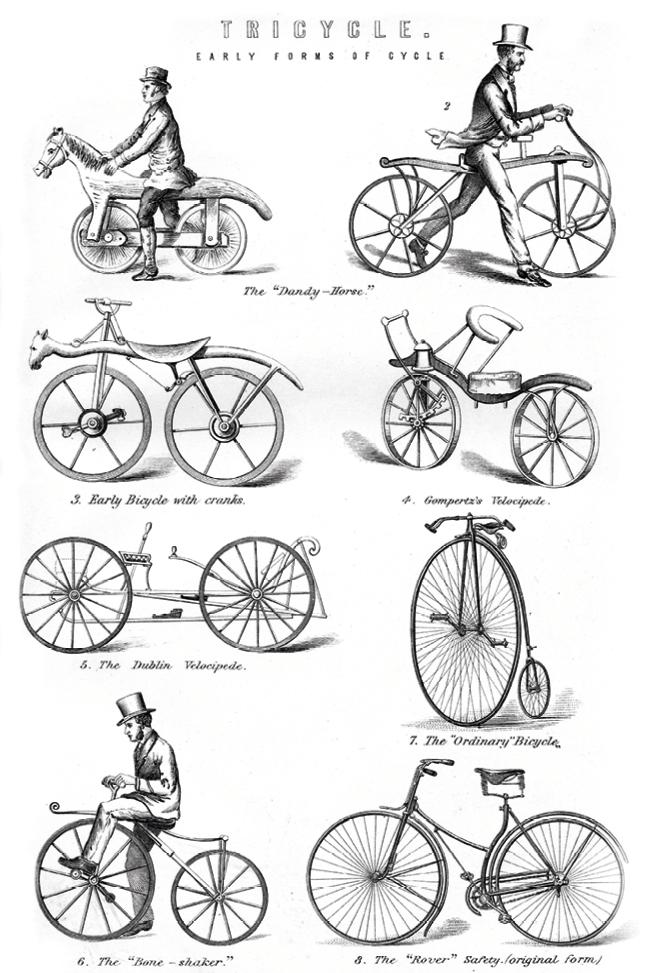 évolution de la bicyclette