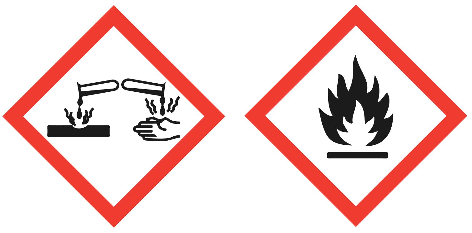 pictogramme de sécurité Inflammable et corrosif