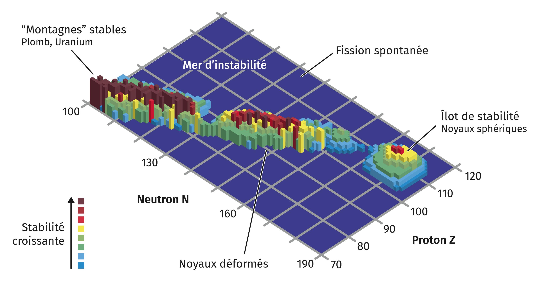 pctnum5inf11-v1