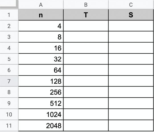 Suite - TP2 : Approximation de π par la méthode d'Archimède - Méthode de résolution 1