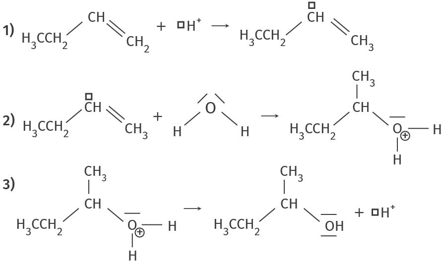 Mécanisme réactionnel