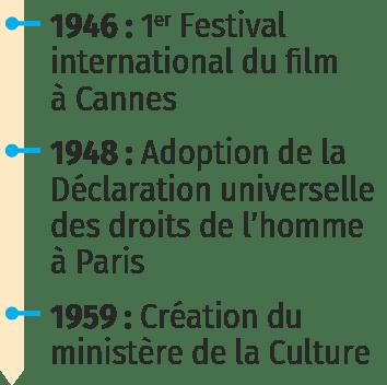 L'influence culturelle de la France