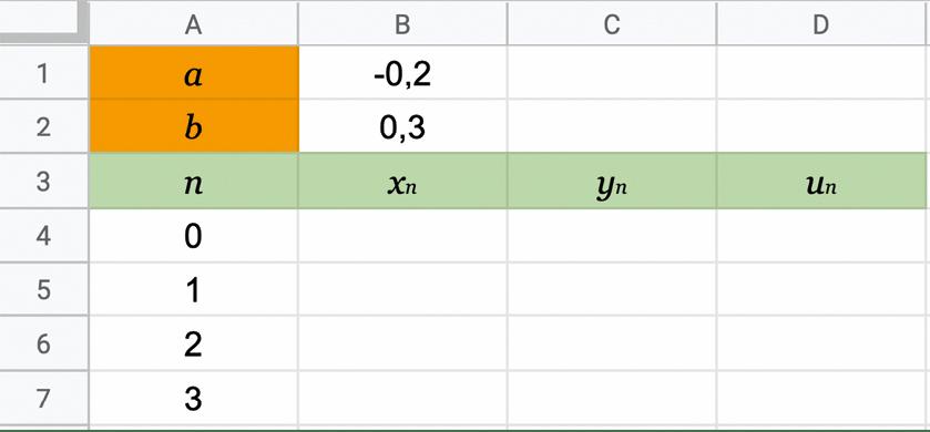 TP2 : Ensemble de Mandelbrot, méthode de résolution 1, tableur