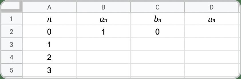Maths expertes - Chapitre 1 - Nombres complexes, point de vue algébrique - TP1 Suite de nombres complexes