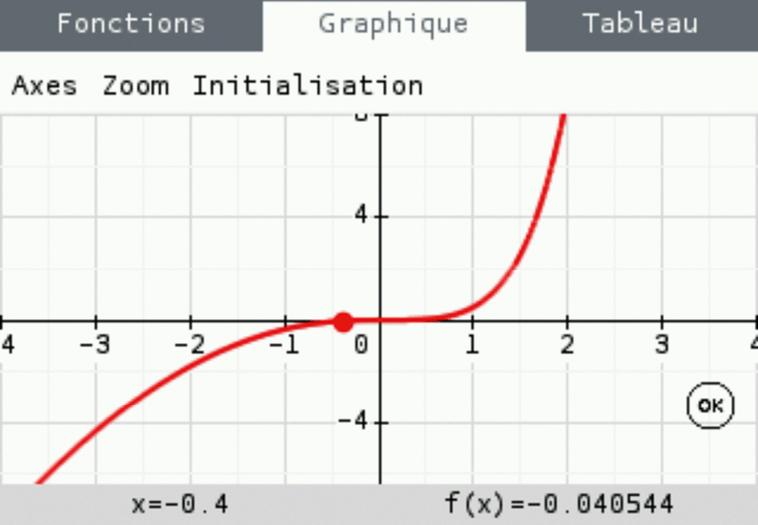 maths spé - chapitre 7 - Compléments sur la dérivation - exercice guidé