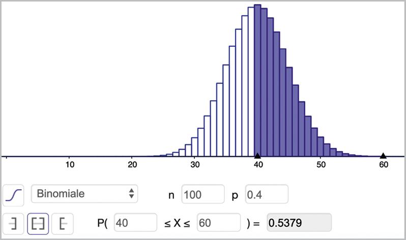 GeoGebra - Avec une loi binomiale