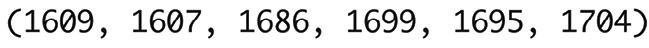 Résultat python - activité c - une situation non équiprobable - chapitre 14