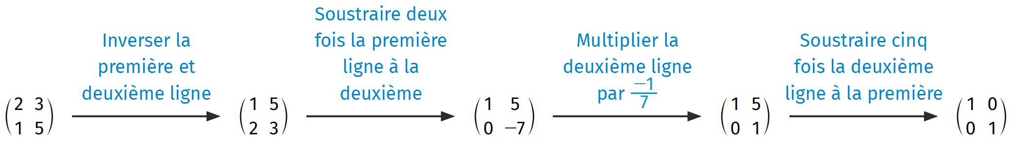 pivot de gauss1