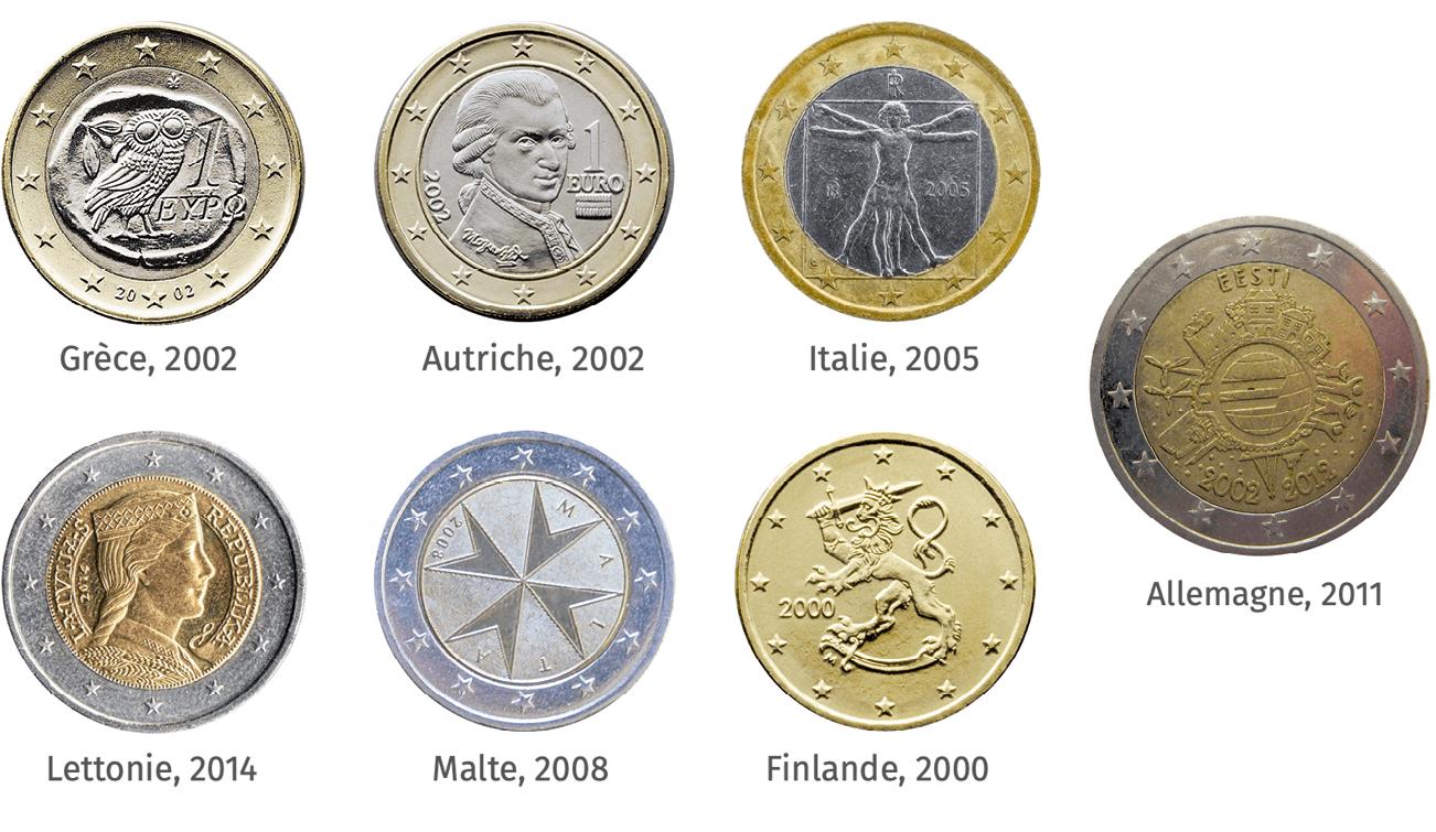 Pièces de monnaie de plusieurs pays européens