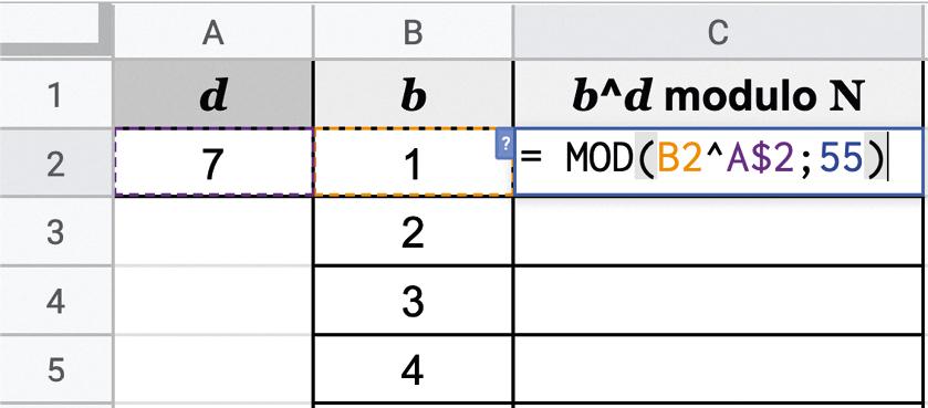maths expertes - chapitre 5 - Nombres premiers - TP2. Système cryptographique RSA - méthode 1