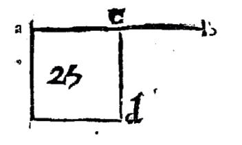 Maths expertes - Histoire des mathématiques - Ars Magna