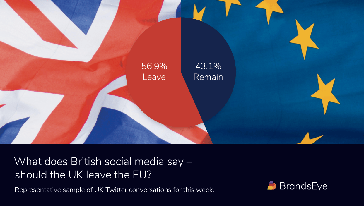 Study on what British social media says about Brexit