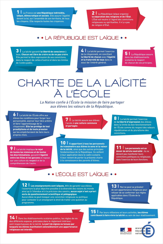 <stamp theme='his-green2'>Doc. 2</stamp> La Charte de la laïcité