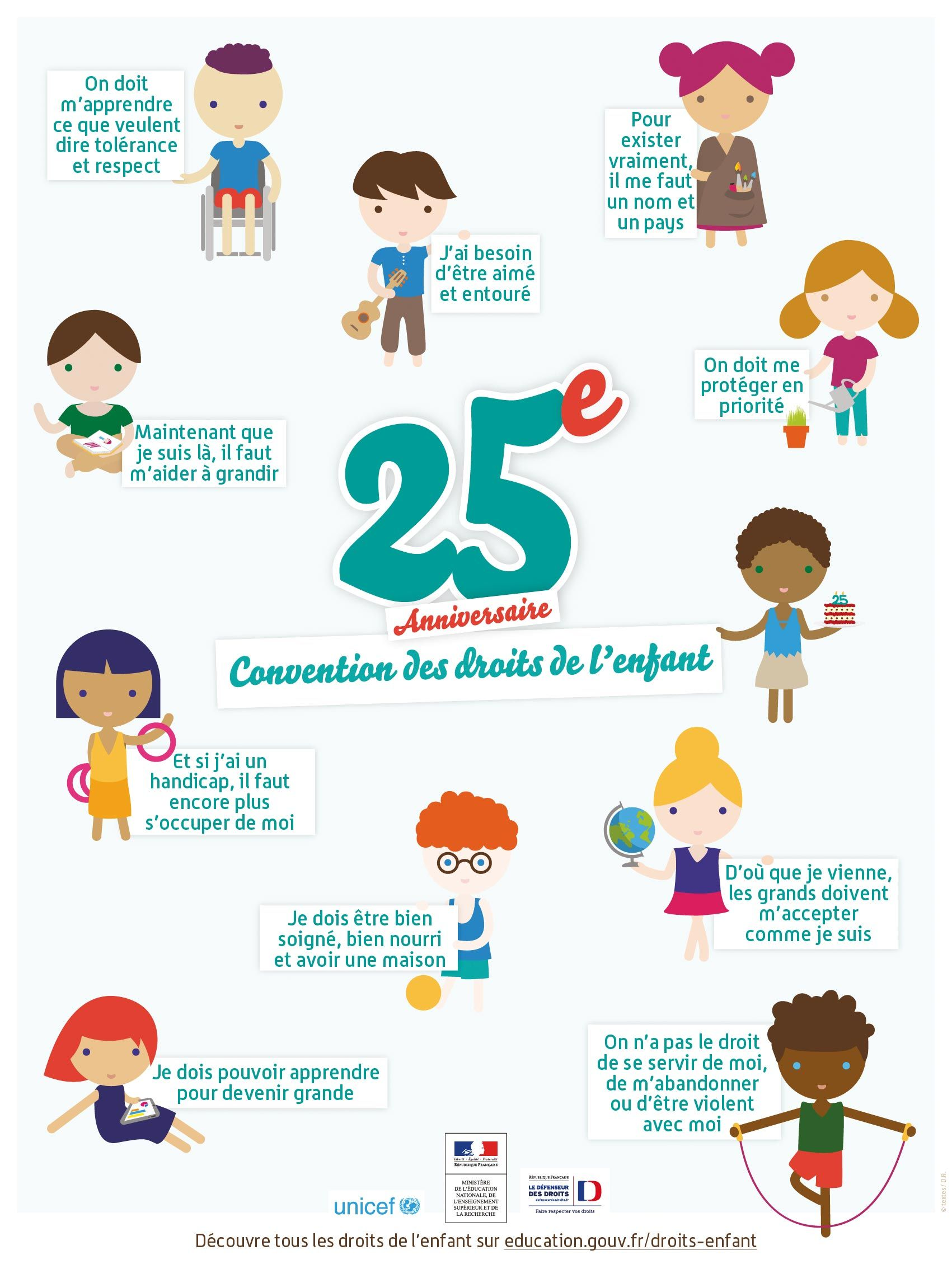 <stamp theme='his-green2'>Doc. 1</stamp> L'Unicef célèbre les 25 ans de la Convention des droits de l'enfant