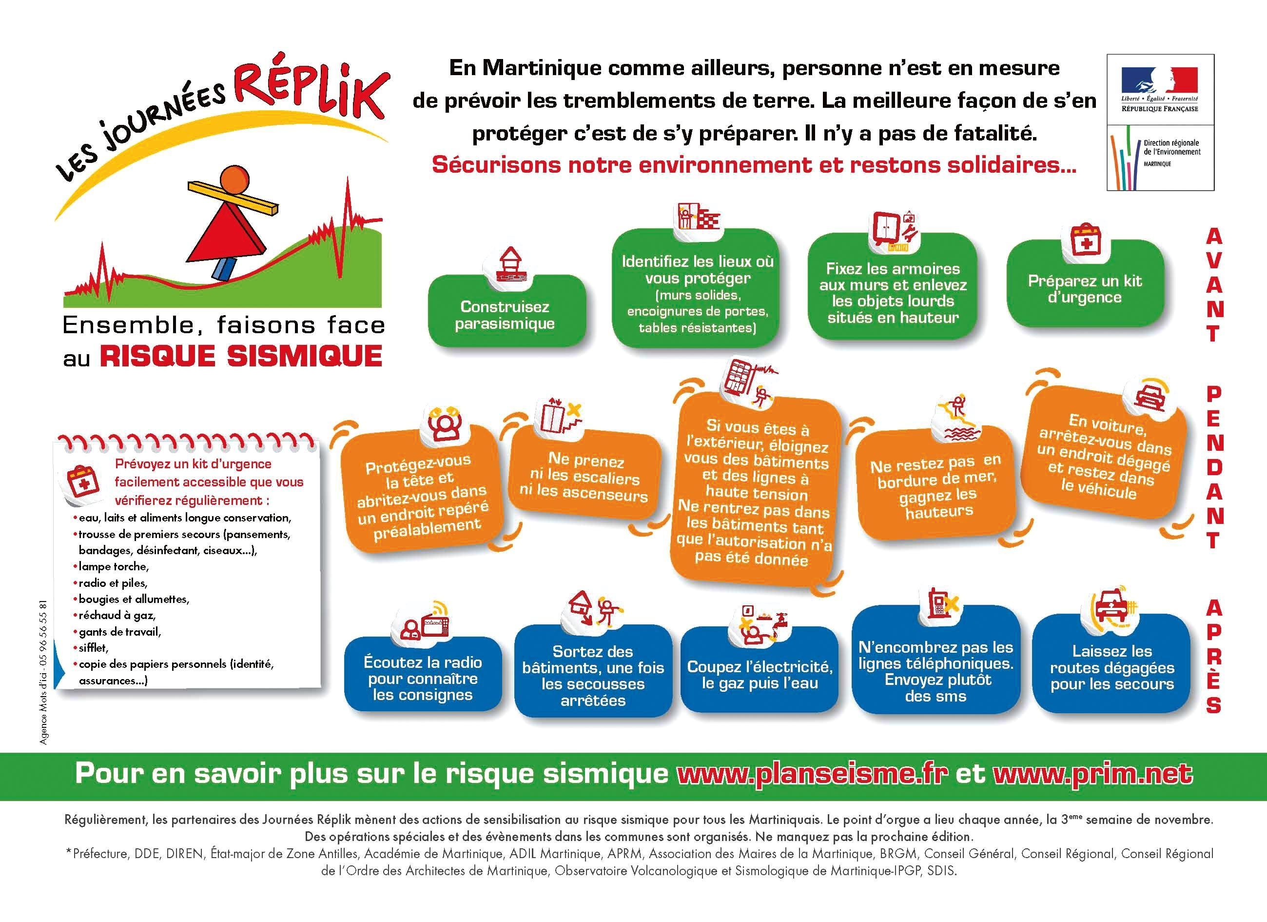 <stamp theme='his-green2'>Doc. 3</stamp> Affiche de sensibilisation aux risques sismiques en Martinique