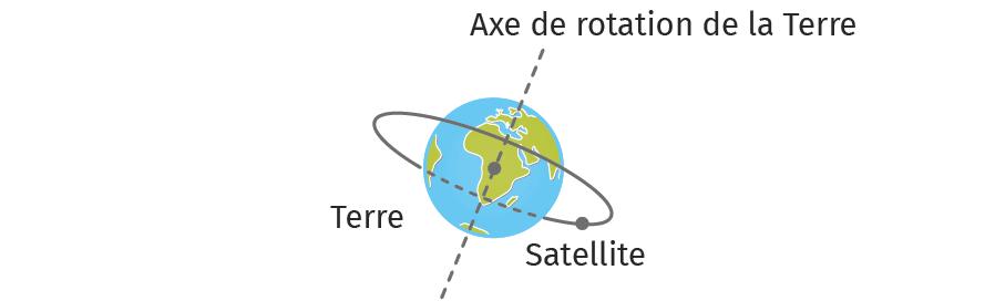 Alphasat, satellite géostationnaire européen