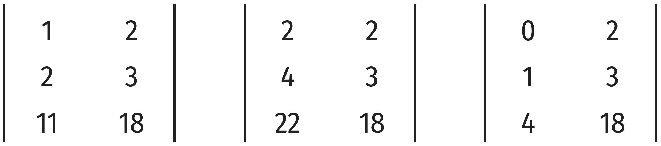 Maths expertes - Activité - Histoire des mathématiques - Graphes et matrices - Fangcheng et la naissance des matrices