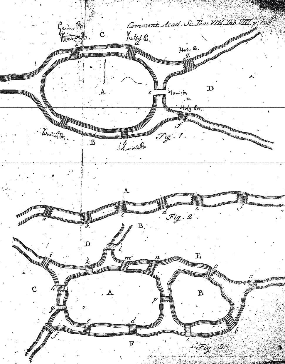 Maths expertes - Activités - Histoire des mathématiques - Graphes et matrices - Les ponts de Königsberg et d'ailleurs