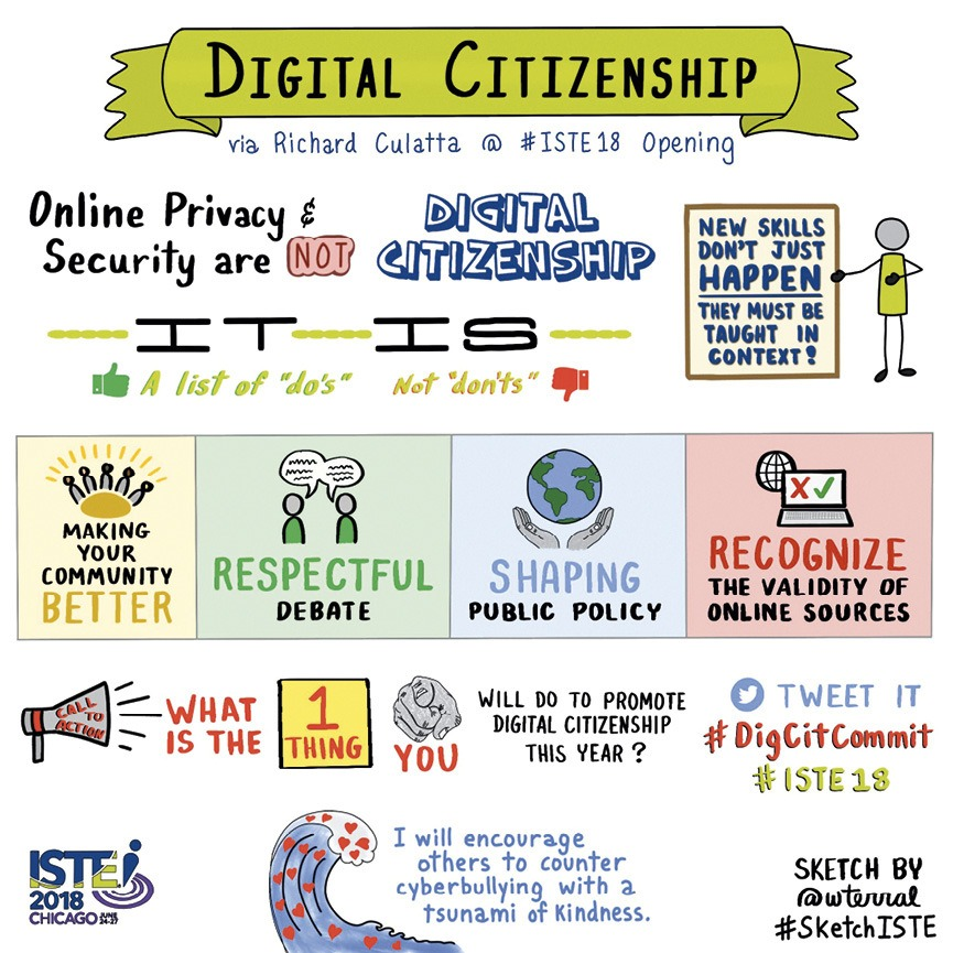 gigital citizenship