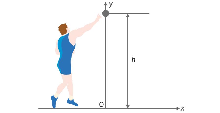 Représentation d'un lancer de poids