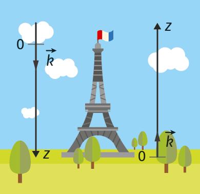 Représentation de la tour Eiffel