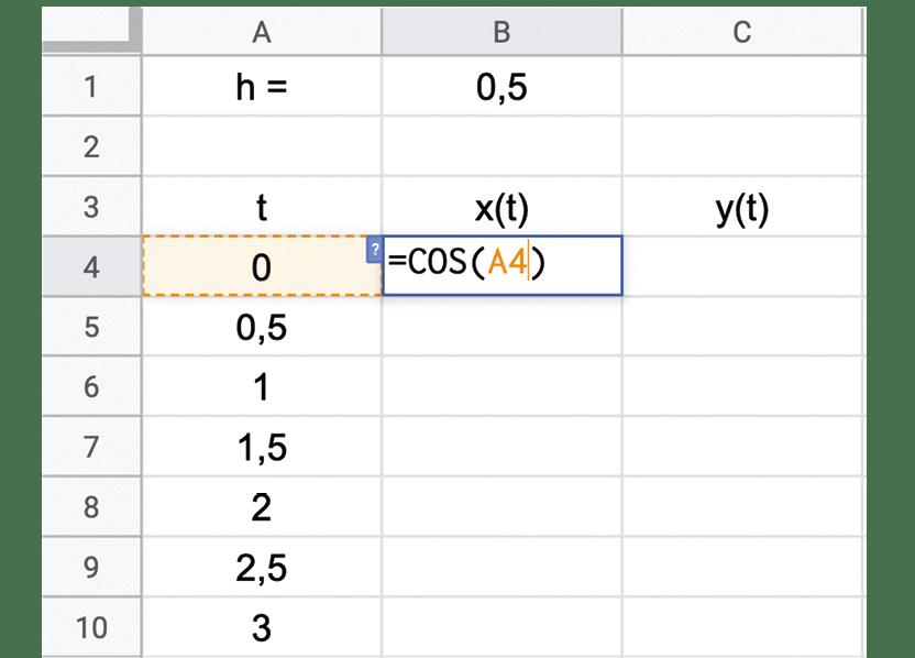 Maths spé - Chapitre 9 - Fonctions trigonométriques - TP1 Coordonnées dépendant du temps - tableur