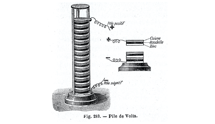 schéma d'une pile voltaïque