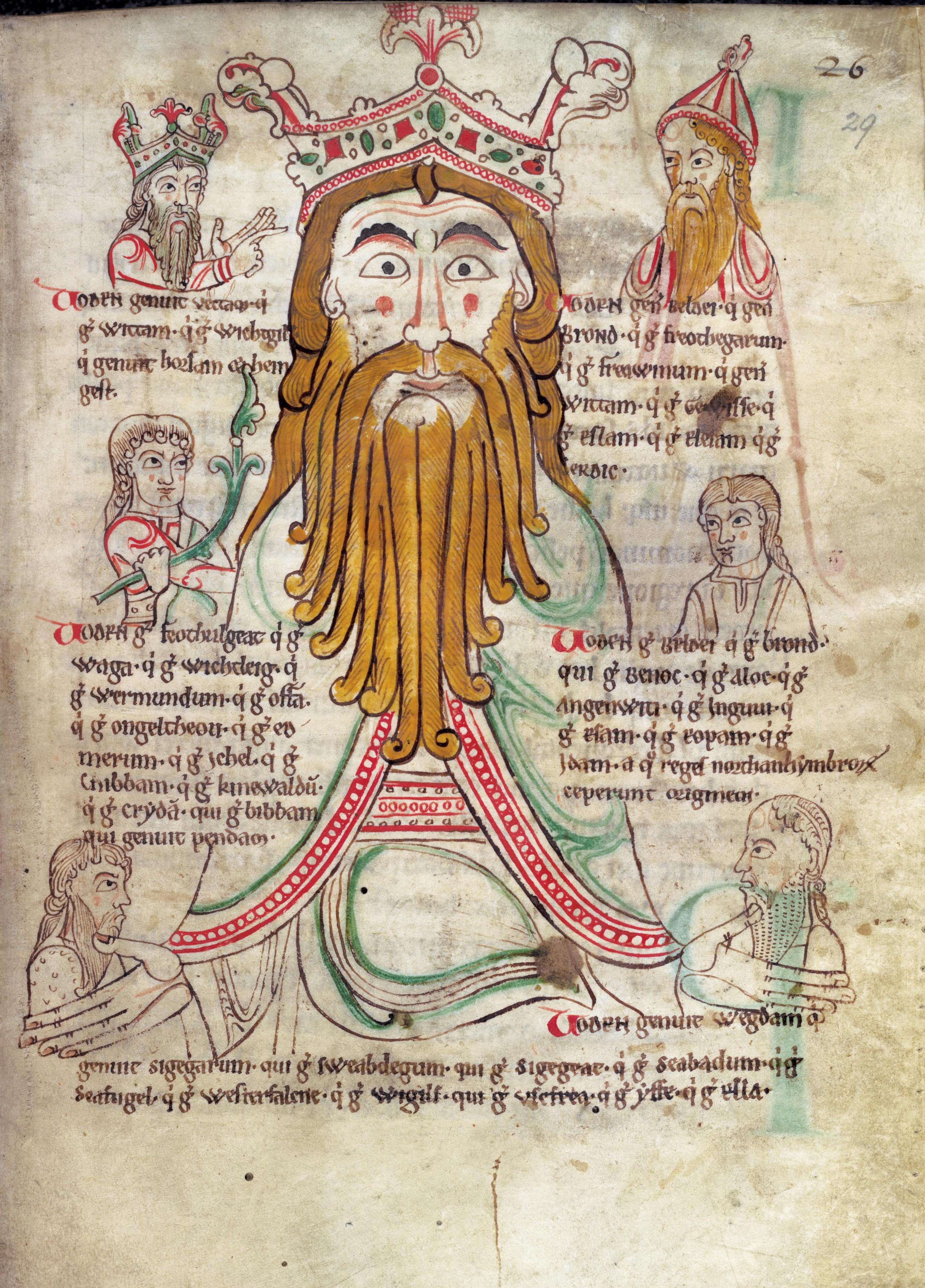 Odin et ses descendants