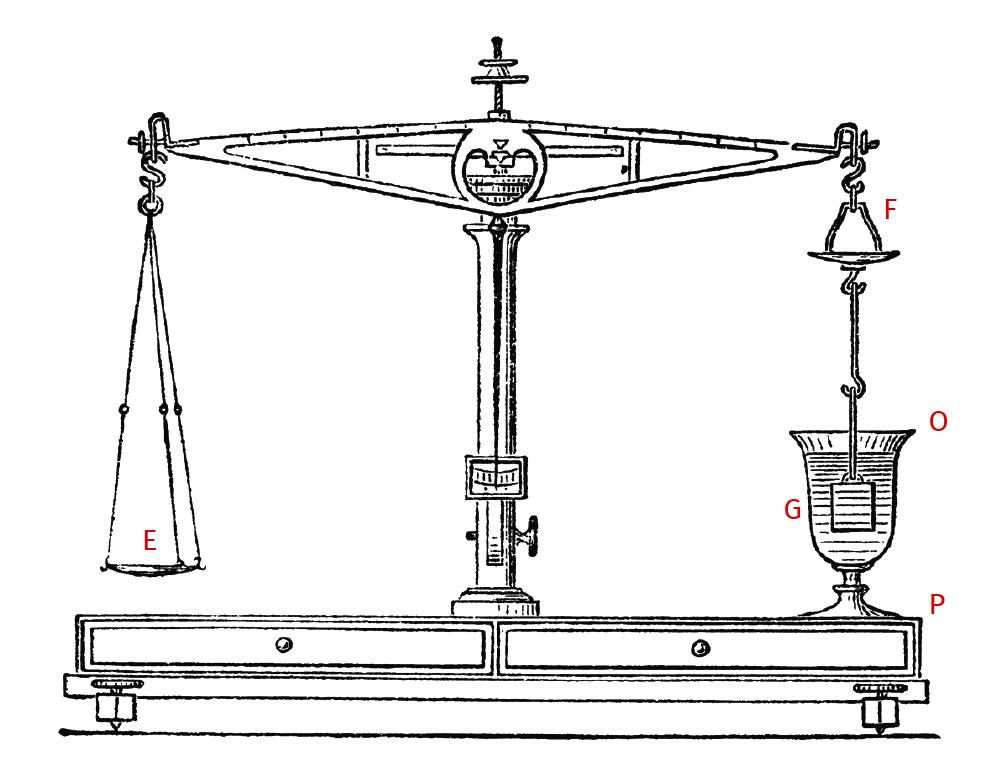Schéma d'une balance hydrostatique