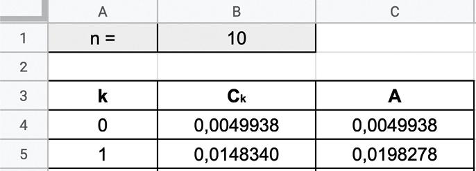 Maths spé - Chapitre 11 - Calcul intégral - TP1 Calcul approché d'une intégrale par la méthode des milieux - tableur