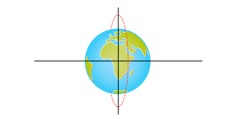 Chapitre 13 - Exercice 29 - Satellite FORUM - Orbite polaire héliosynchrone