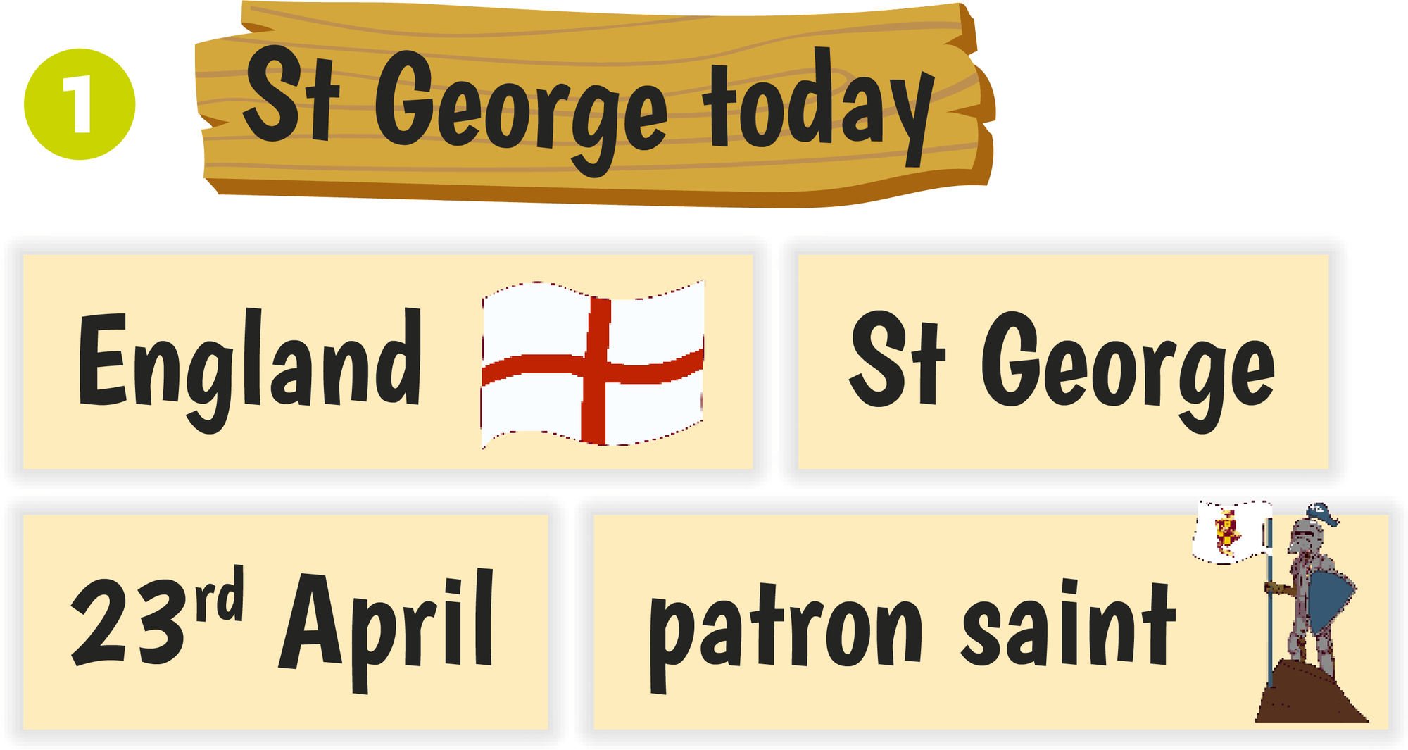 St George today