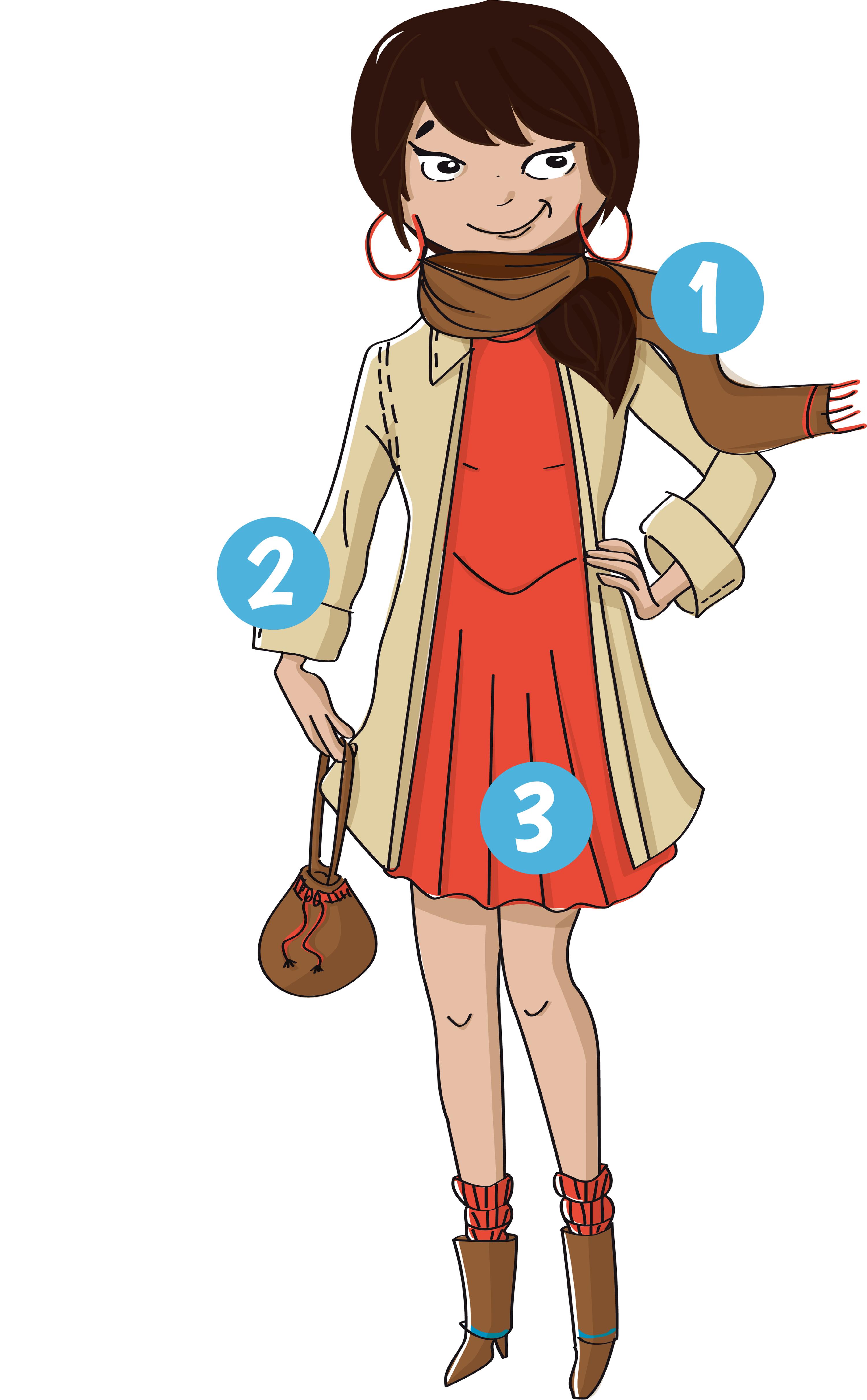 La ropa de Elena