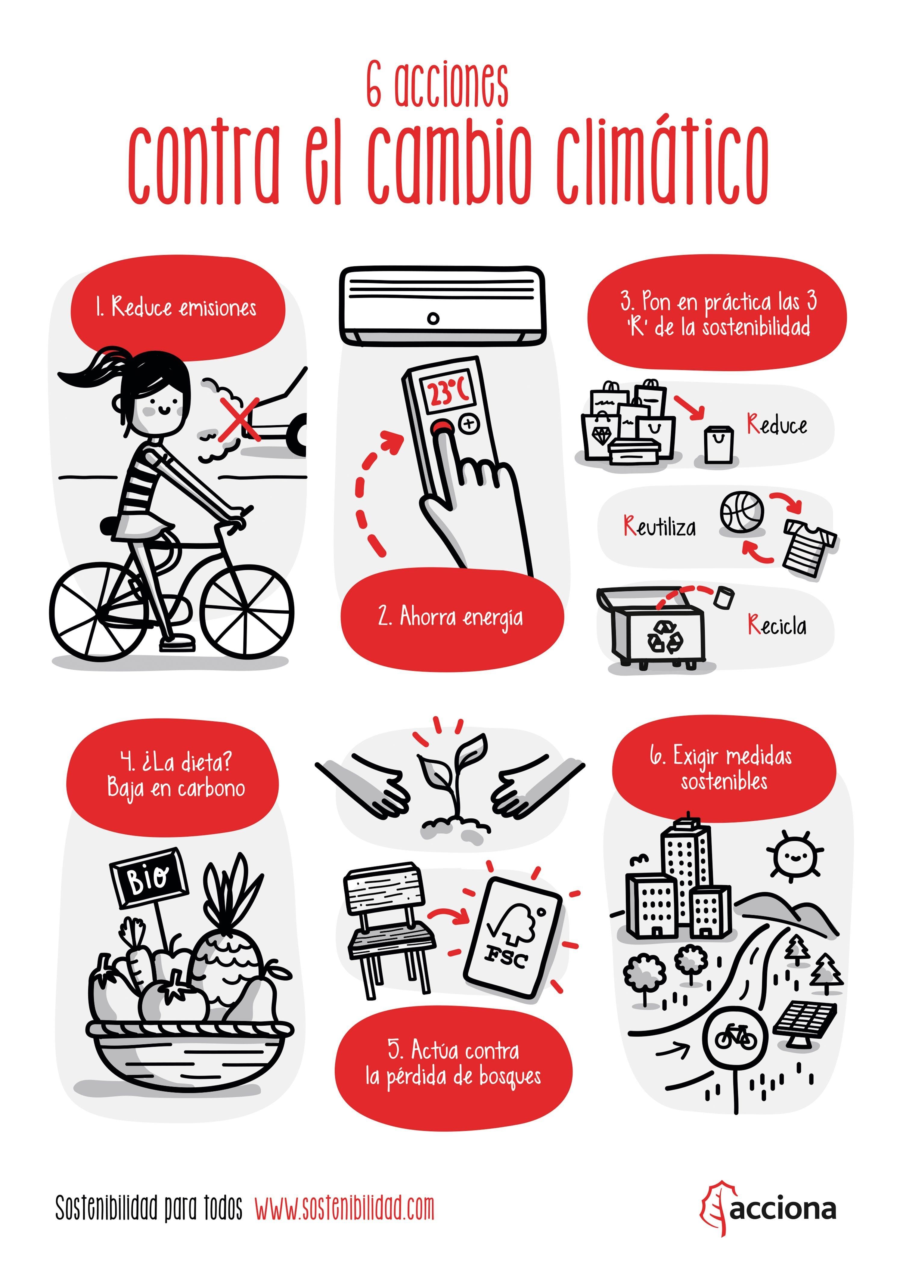 6 acciones contra el cambio