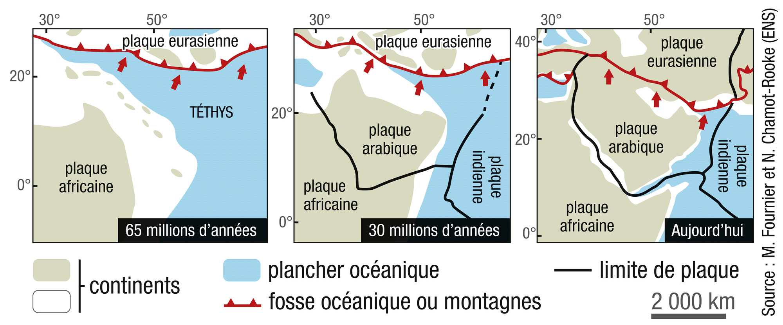 <stamp theme='svt-green1'>Doc. 3</stamp> Une reconstitution de la disparition de l'océan Téthys.