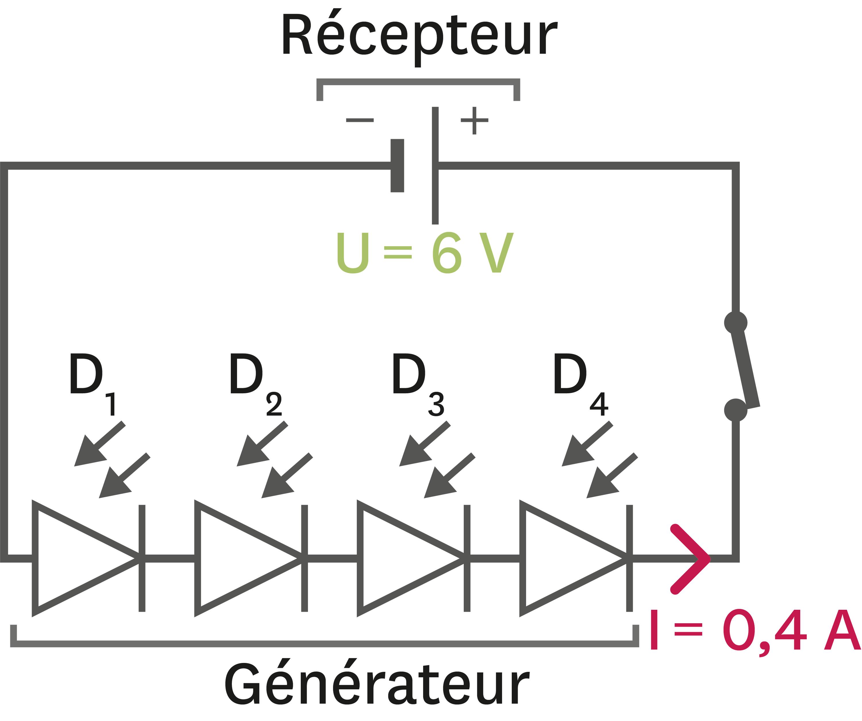 Schéma d'un circuit de charge de batterie équivalent à celui de Solar Impulse 2.