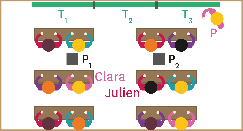 <stamp theme='pc-green1'>Doc. 4</stamp> Salle de classe.