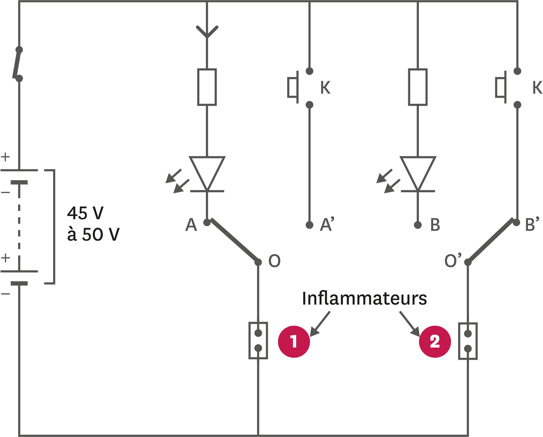 <stamp theme='pc-green1'>Doc. 1</stamp> Schéma d'un circuit de mise à feu d'une série de deux feux d'artifice.