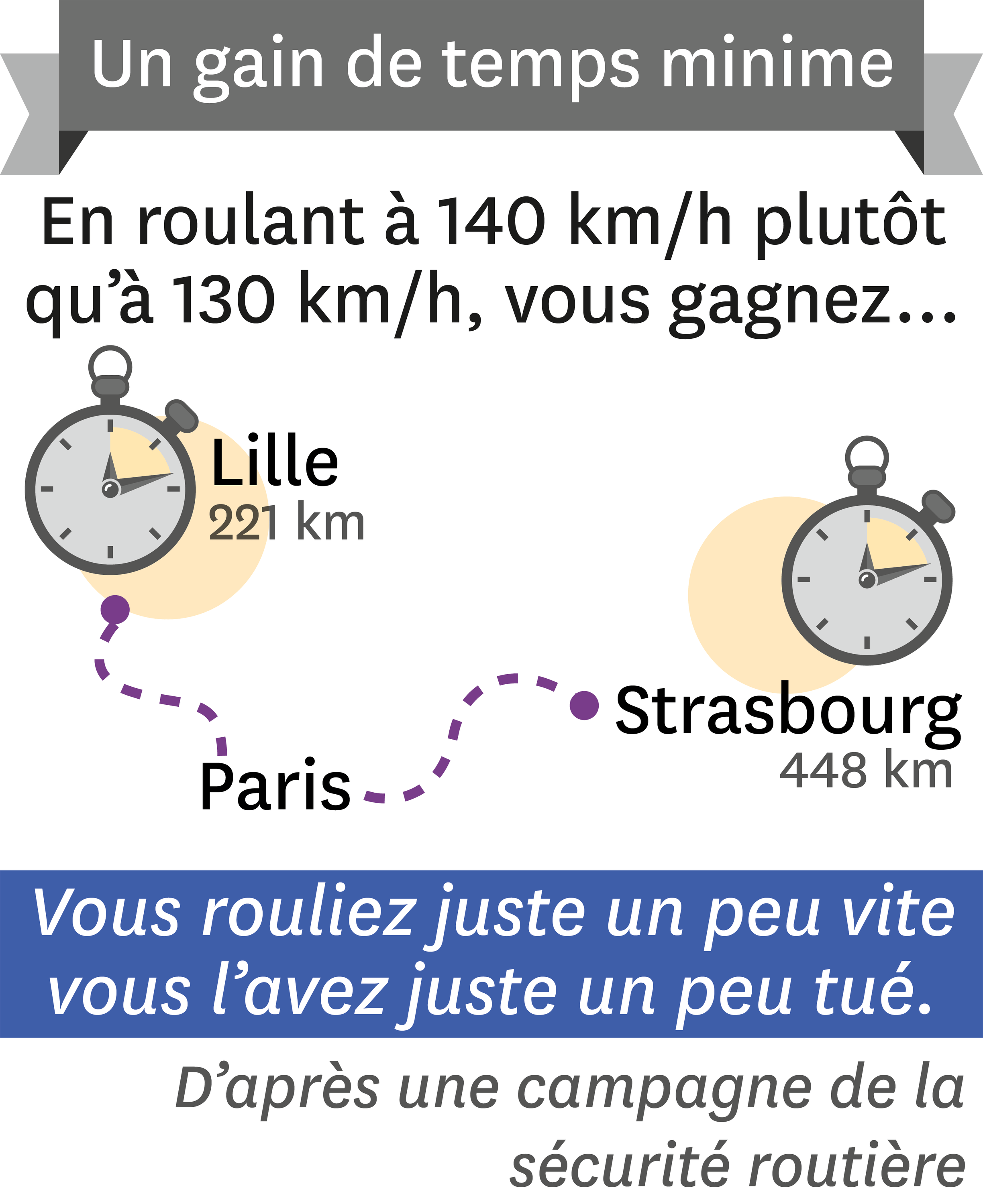 <stamp theme='pc-green1'>Doc. 3</stamp> Lille - Paris - Strasbourg.