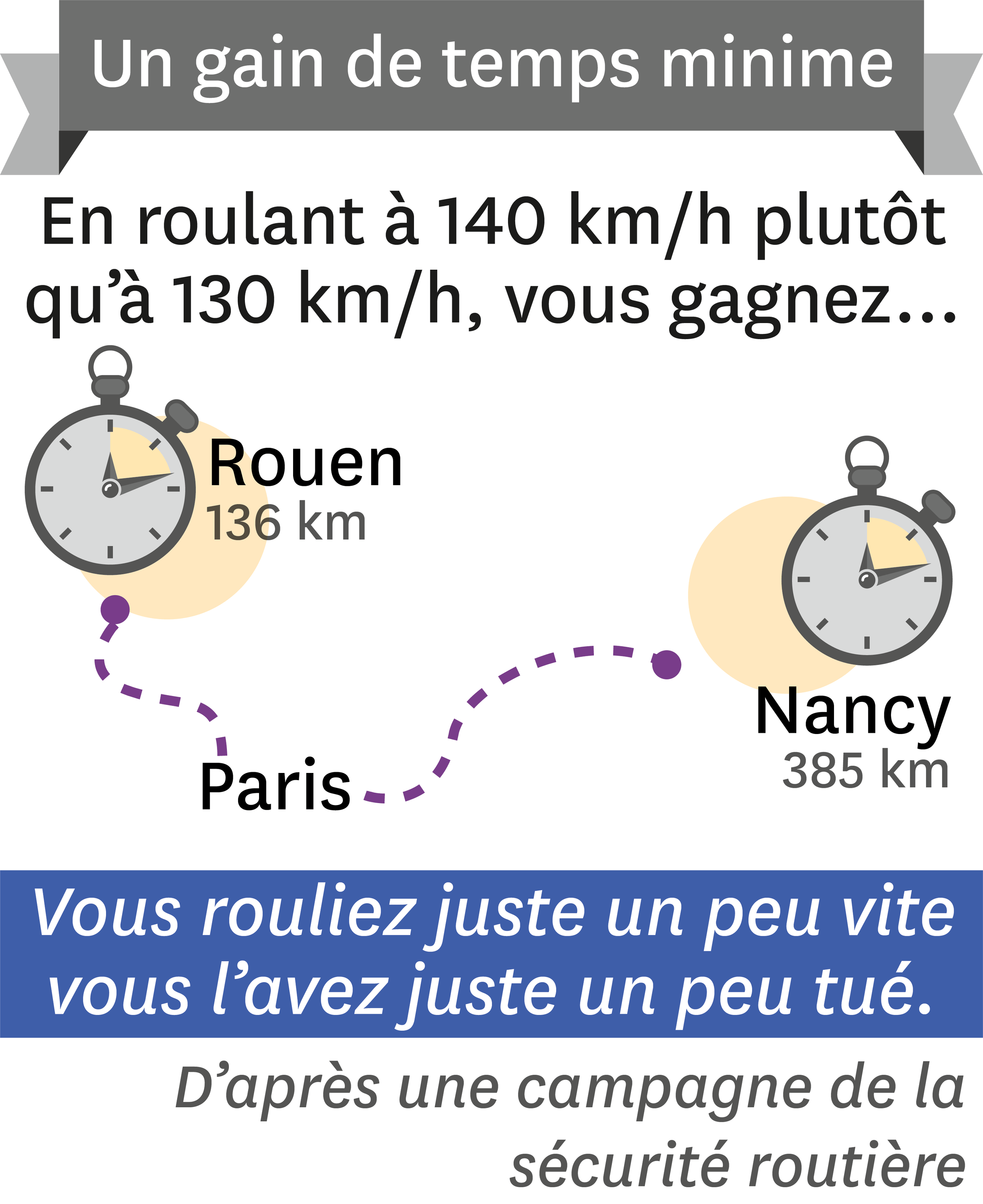 <stamp theme='pc-green1'>Doc. 1</stamp> Rouen - Paris - Nancy.