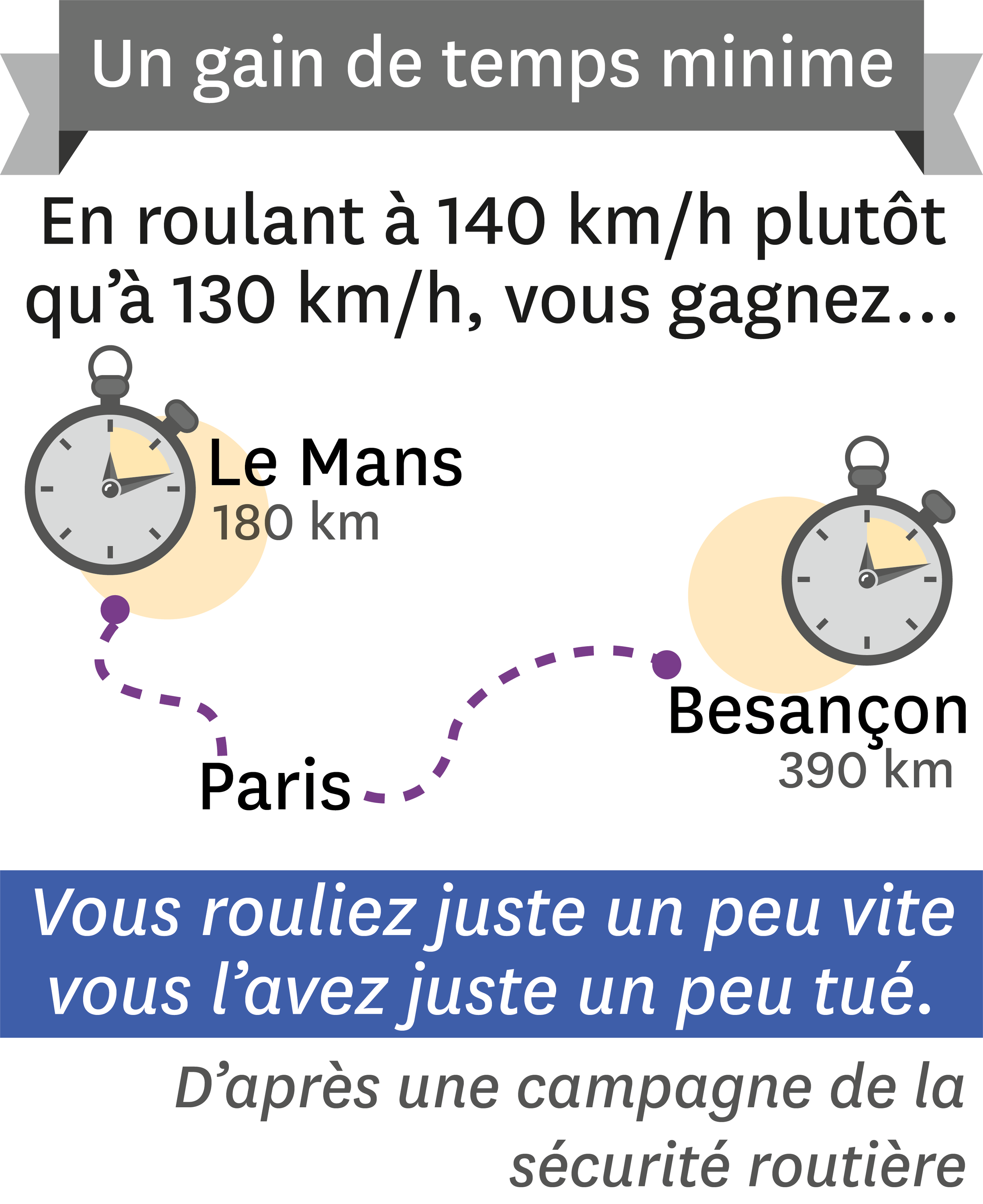 <stamp theme='pc-green1'>Doc. 2</stamp> Le Mans - Paris - Besançon.