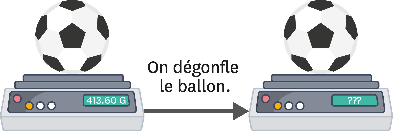<stamp theme='pc-green1'>Doc. 1</stamp> Ballon dégonflé.