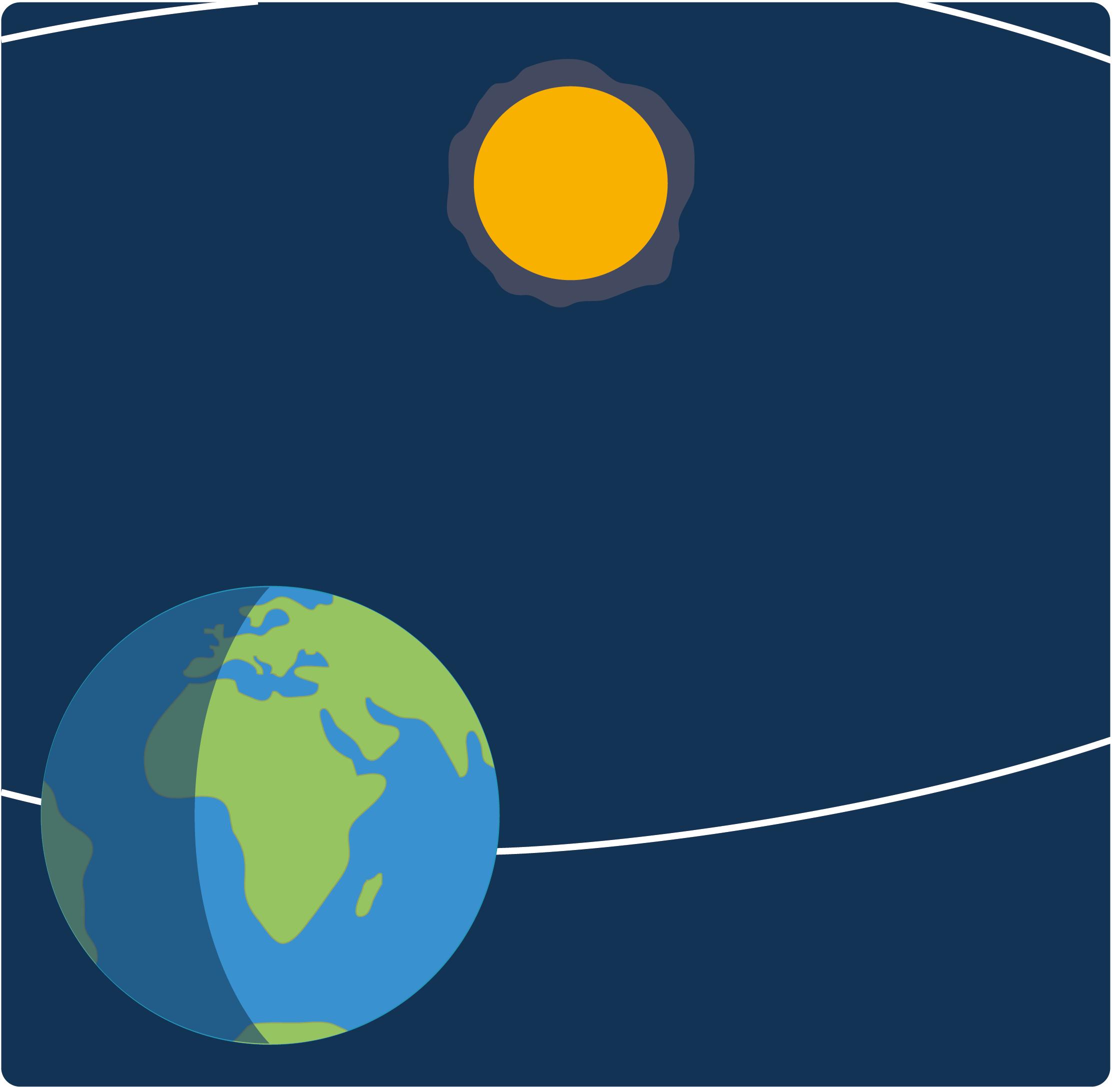 <stamp theme='pc-green1'>Doc. 2</stamp> La Terre autour du Soleil.
