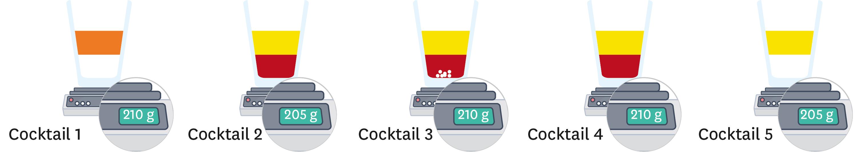 <stamp theme='pc-green1'>Doc. 1</stamp> Les cocktails présentés au concours.