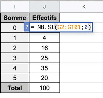Maths spé - Chapitre 12 - Loi binomiale - exercice 82 - tableur