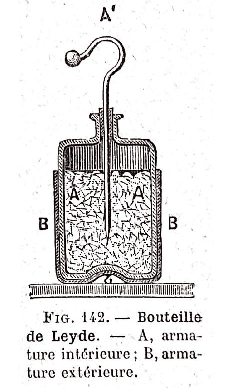 PC - chapitre 21 - Évolutions temporelles dans un circuit capacitif - Bouteille de Leyde