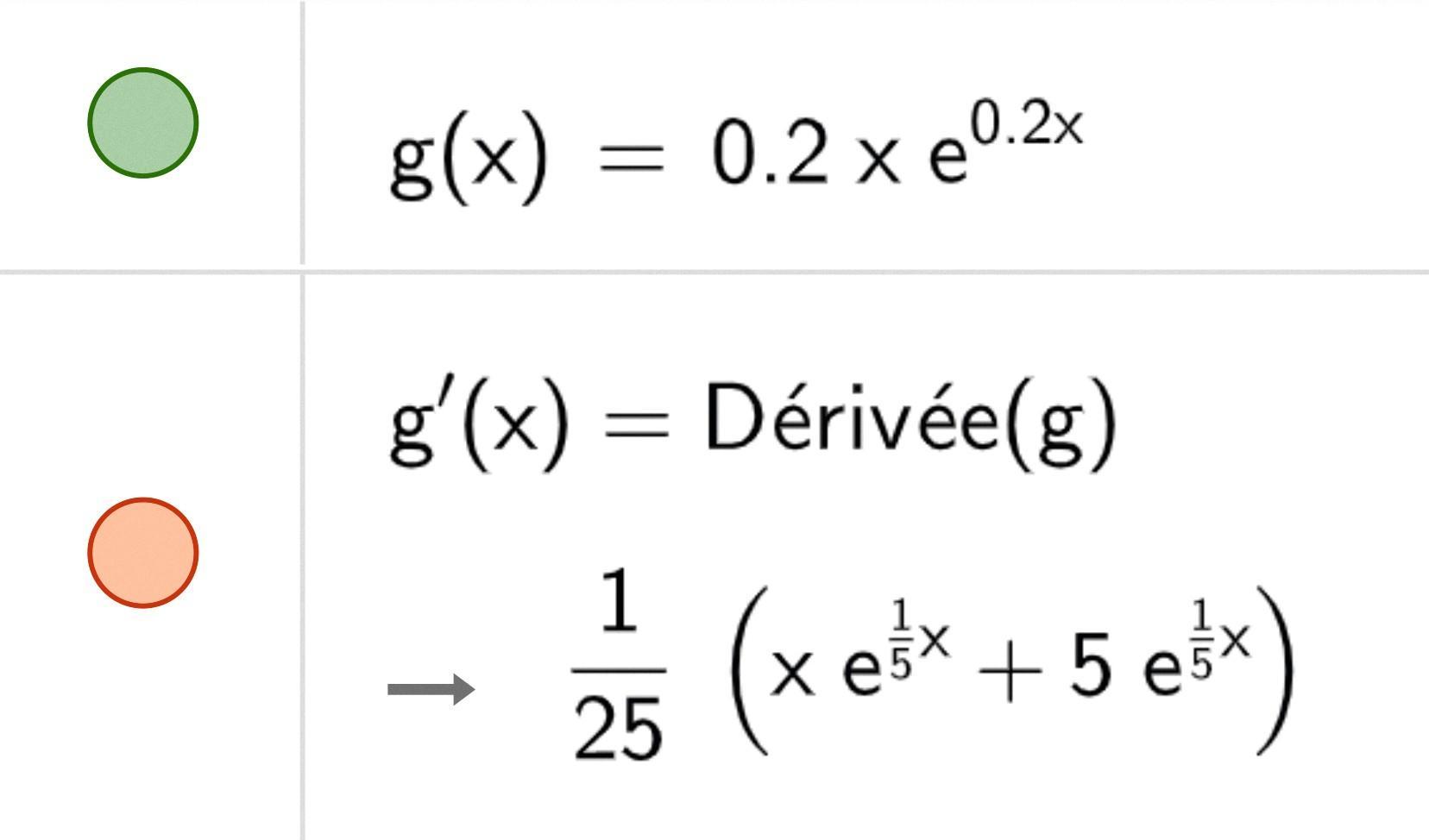 Maths spé - Exercices transversaux - exercice 61