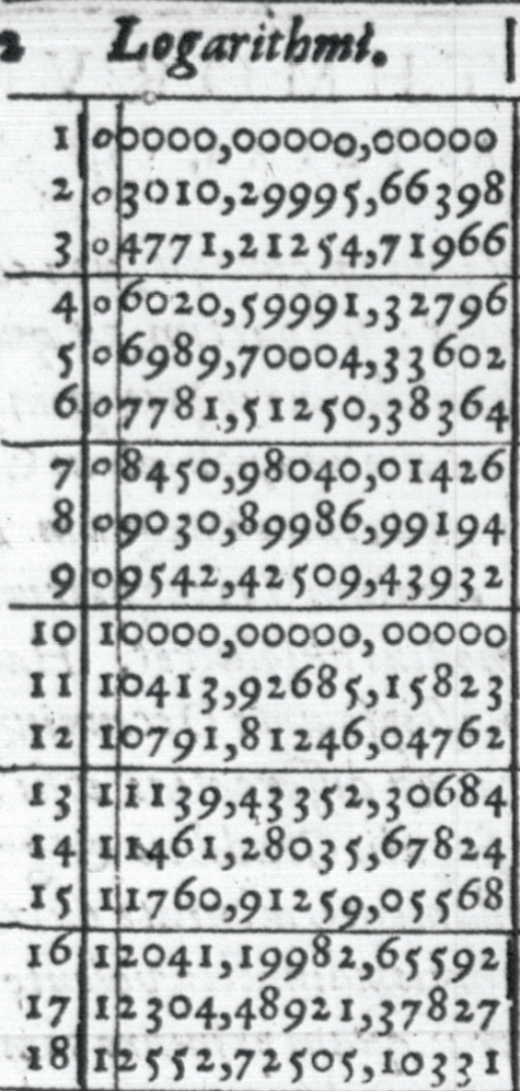 Maths spécialité - Histoire des mathématiques - Analyse - Table de logarithmes décimaux.