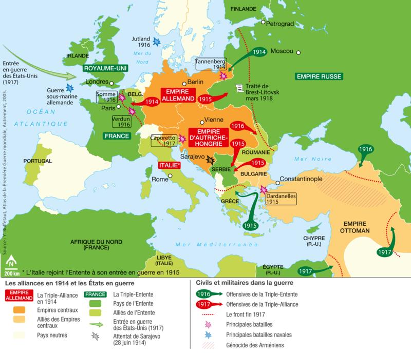 La Première Guerre mondiale (1914-1918)